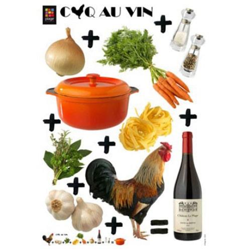 Stickers muraux recettes Coq au vin