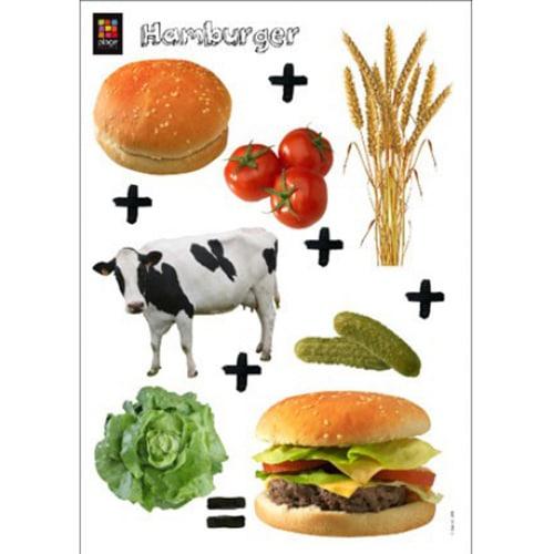 Stickers muraux recette Hamburger