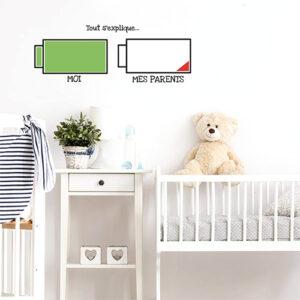 """Adhésif déco """"tout s'explique"""" batteries pour chambre d'enfant"""