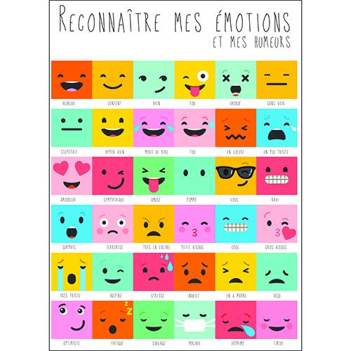 Sticker adhésif images émotions pour decoration de chambre d'enfant
