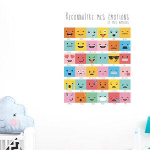 Adhésif multicouleurs décoration chambre d'enfant images émotions