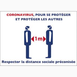 respect d'une distance sociale 1 m